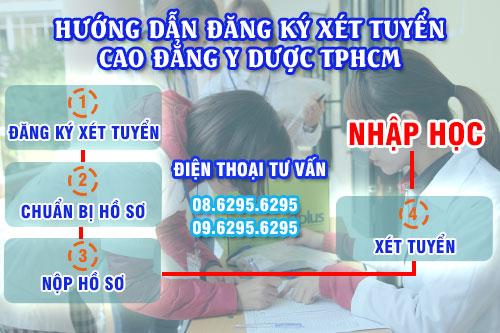 Quy trình xét tuyển Cao đẳng Y Dược Pasteur TPHCM