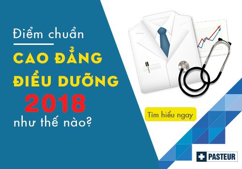 Thông tin về điểm chuẩn Cao đẳng Điều dưỡng năm 2018